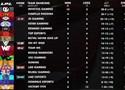 Karsa和Meteor针锋相对 FPX冲击队史十连胜