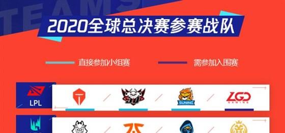 2020全球总决赛参赛队伍全部出炉!